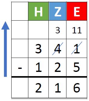 Vorschlag für Notation und Sprechweise beim Ergänzen durch Entbündeln  schulimpulse.de