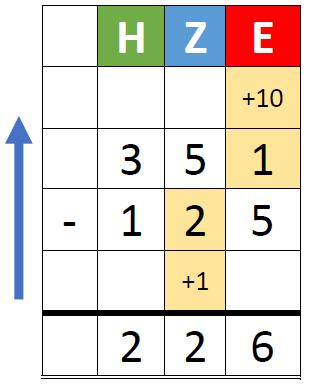 Vorschlag für Notation und Sprechweise beim Ergänzen durch Erweitern  schulimpulse.de